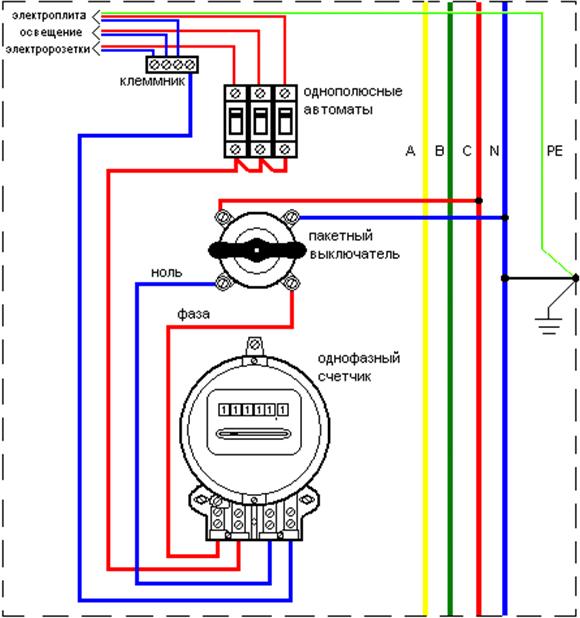 Монтажная схема подключения однофазного электрического счетчика в стандартных этажных учётно.